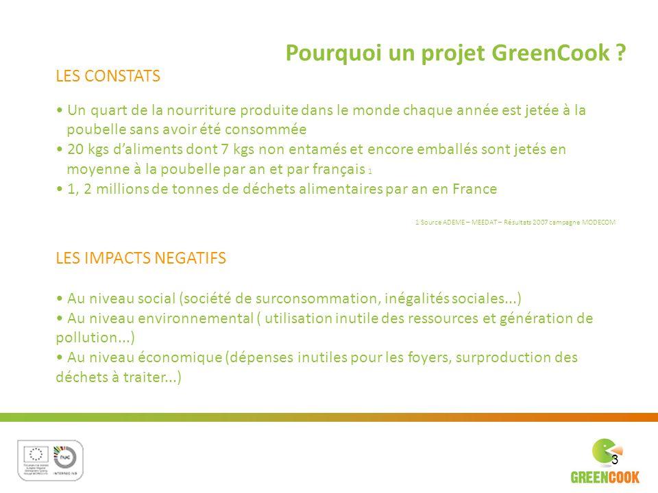 Pourquoi un projet GreenCook ? 3 LES CONSTATS Un quart de la nourriture produite dans le monde chaque année est jetée à la poubelle sans avoir été con