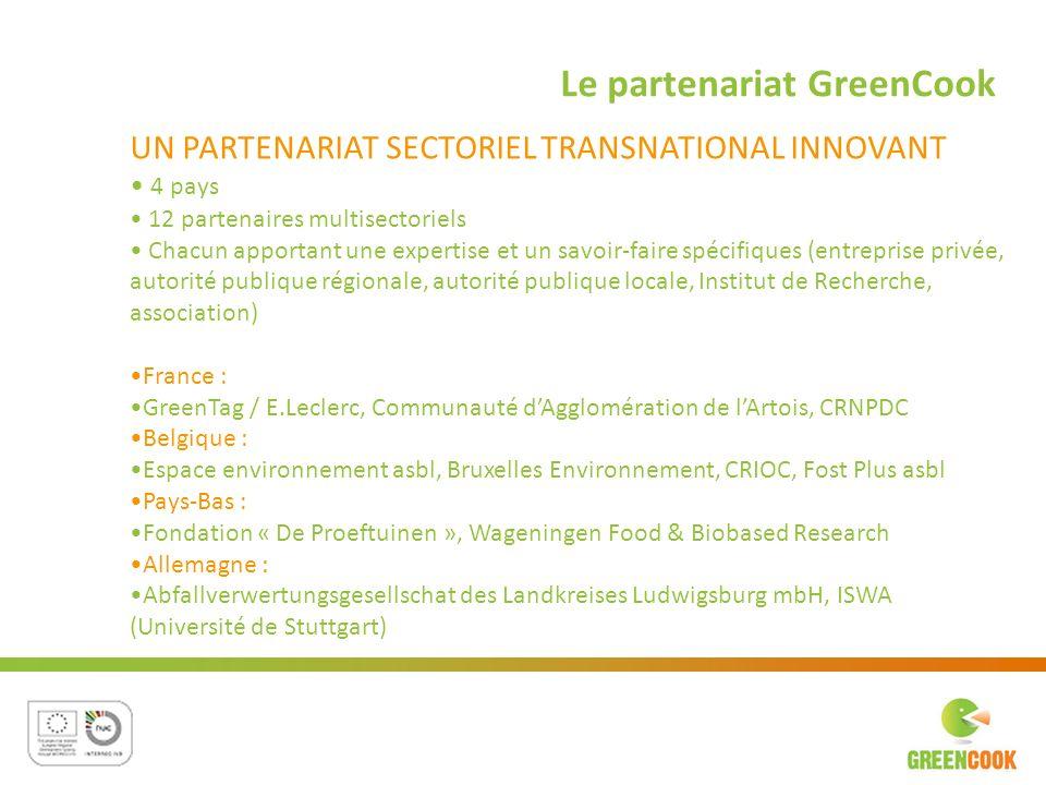 Le partenariat GreenCook UN PARTENARIAT SECTORIEL TRANSNATIONAL INNOVANT 4 pays 12 partenaires multisectoriels Chacun apportant une expertise et un sa