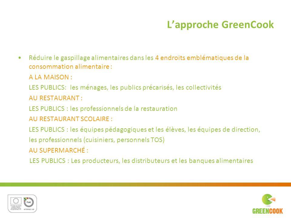 Lapproche GreenCook Réduire le gaspillage alimentaires dans les 4 endroits emblématiques de la consommation alimentaire : A LA MAISON : LES PUBLICS: l