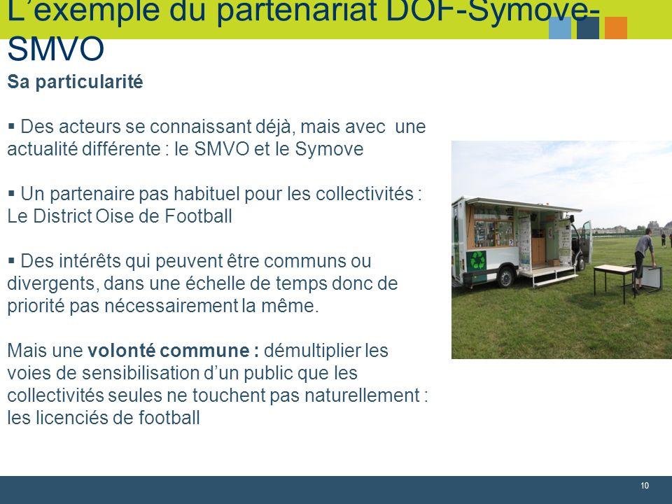 Lexemple du partenariat DOF-Symove- SMVO 10 Sa particularité Des acteurs se connaissant déjà, mais avec une actualité différente : le SMVO et le Symov