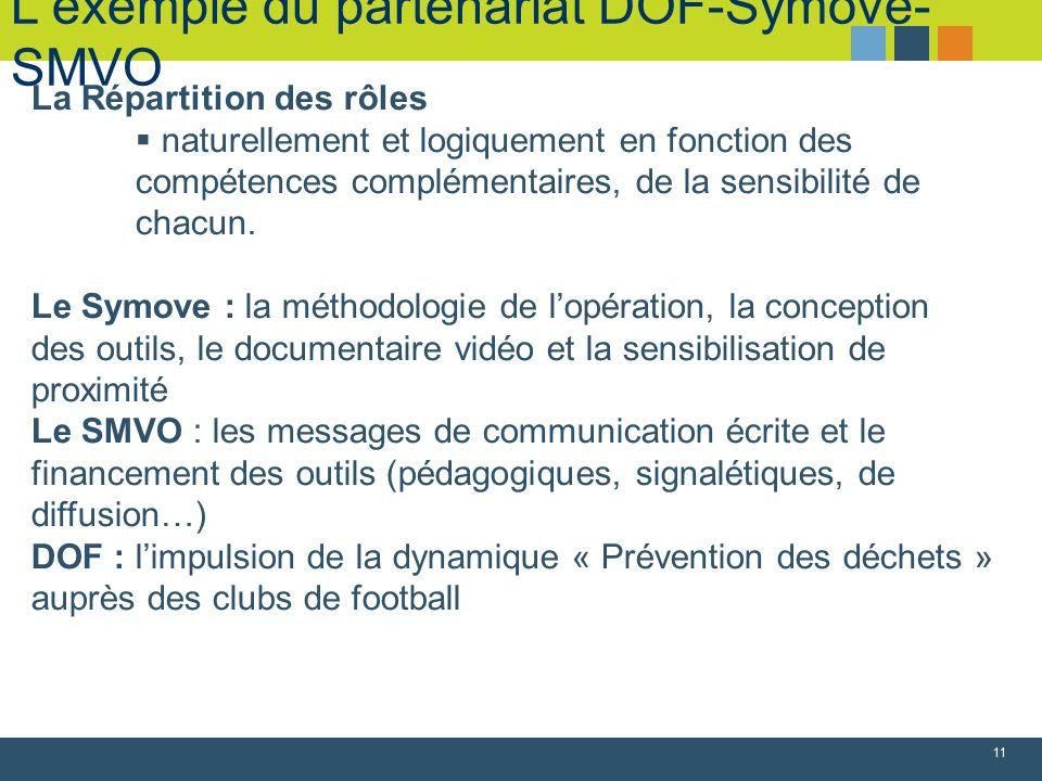 Lexemple du partenariat DOF-Symove- SMVO 11 La Répartition des rôles naturellement et logiquement en fonction des compétences complémentaires, de la s