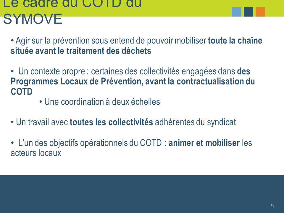 13 Le cadre du COTD du SYMOVE Agir sur la prévention sous entend de pouvoir mobiliser toute la chaîne située avant le traitement des déchets Un contex