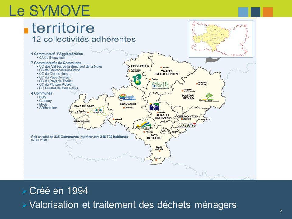 2 Le SYMOVE Créé en 1994 Valorisation et traitement des déchets ménagers c