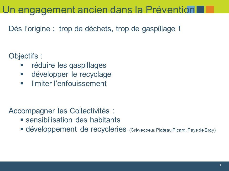 Un engagement ancien dans la Prévention 4 Dès lorigine : trop de déchets, trop de gaspillage ! Objectifs : réduire les gaspillages développer le recyc
