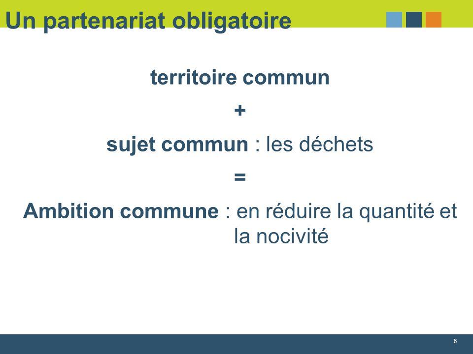 Un partenariat obligatoire 6 territoire commun + sujet commun : les déchets = Ambition commune : en réduire la quantité et la nocivité