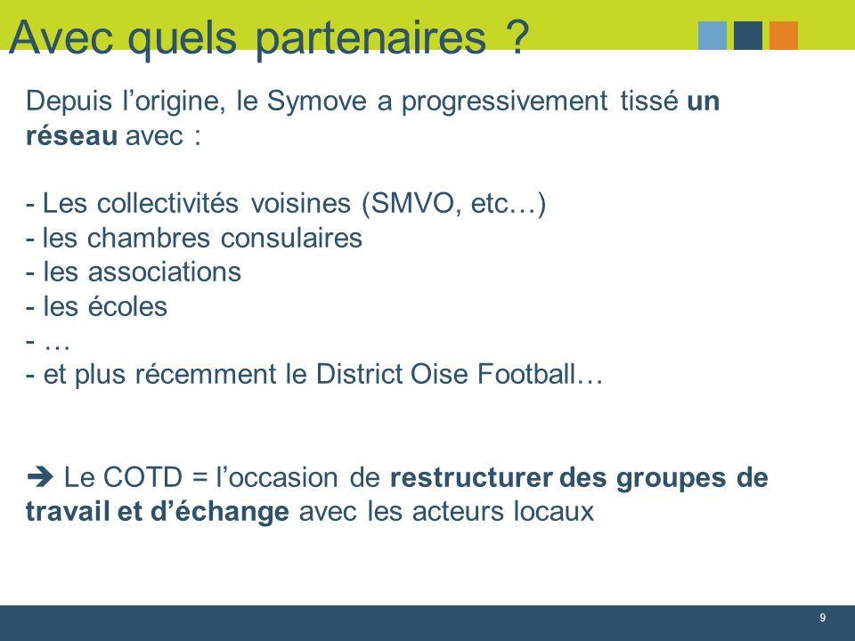 Avec quels partenaires ? 9 Depuis lorigine, le Symove a progressivement tissé un réseau avec : - Les collectivités voisines (SMVO, etc…) - les chambre