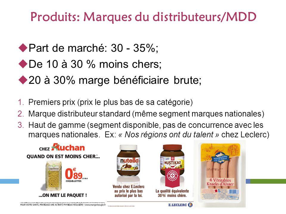 Produits: Marques du distributeurs/MDD Part de marché: 30 - 35%; De 10 à 30 % moins chers; 20 à 30% marge bénéficiaire brute; 1.Premiers prix (prix le