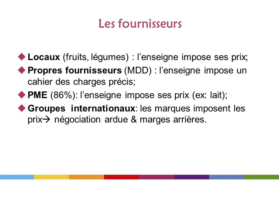 Les fournisseurs Locaux (fruits, légumes) : lenseigne impose ses prix; Propres fournisseurs (MDD) : lenseigne impose un cahier des charges précis; PME