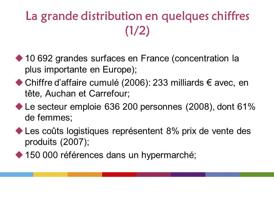 La grande distribution en quelques chiffres (1/2) 10 692 grandes surfaces en France (concentration la plus importante en Europe); Chiffre daffaire cum