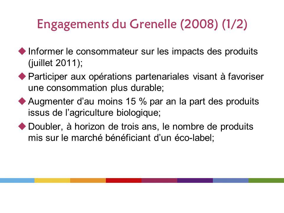 Engagements du Grenelle (2008) (1/2) Informer le consommateur sur les impacts des produits (juillet 2011); Participer aux opérations partenariales vis