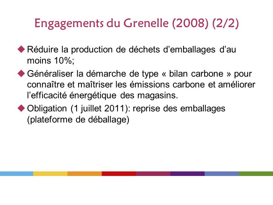 Engagements du Grenelle (2008) (2/2) Réduire la production de déchets demballages dau moins 10%; Généraliser la démarche de type « bilan carbone » pou