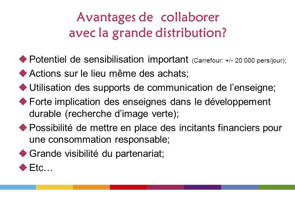 Avantages de collaborer avec la grande distribution? Potentiel de sensibilisation important (Carrefour: +/- 20 000 pers/jour) ; Actions sur le lieu mê