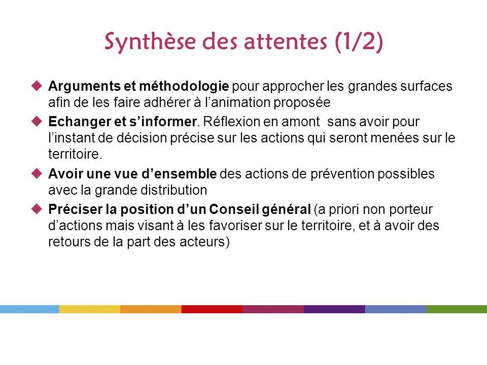 Synthèse des attentes (1/2) Arguments et méthodologie pour approcher les grandes surfaces afin de les faire adhérer à lanimation proposée Echanger et