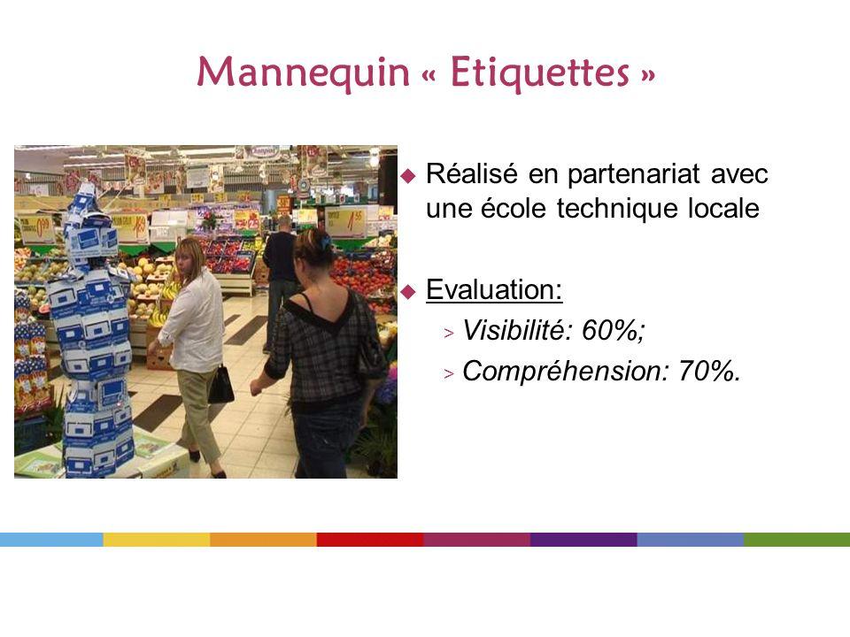 Mannequin « Etiquettes » Réalisé en partenariat avec une école technique locale Evaluation: > Visibilité: 60%; > Compréhension: 70%.