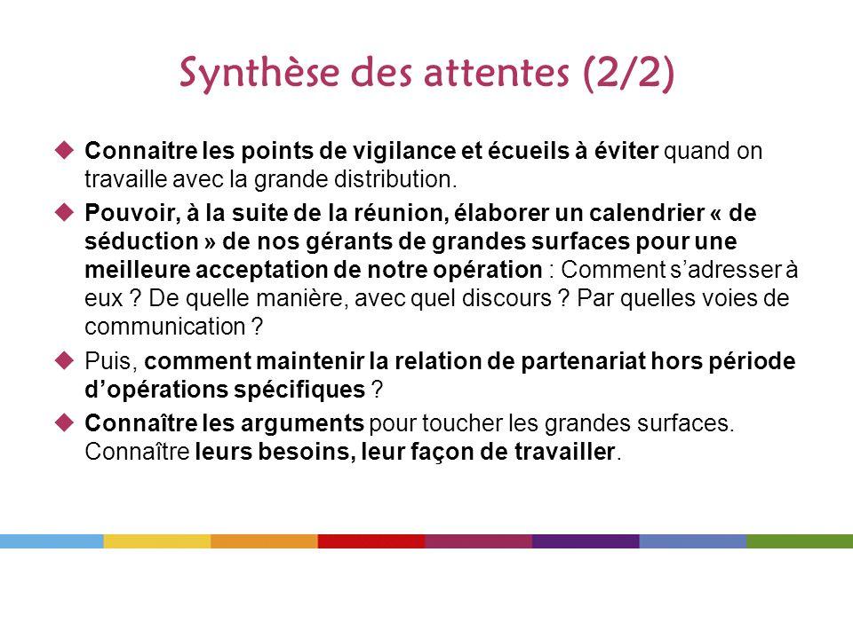 Synthèse des attentes (2/2) Connaitre les points de vigilance et écueils à éviter quand on travaille avec la grande distribution. Pouvoir, à la suite