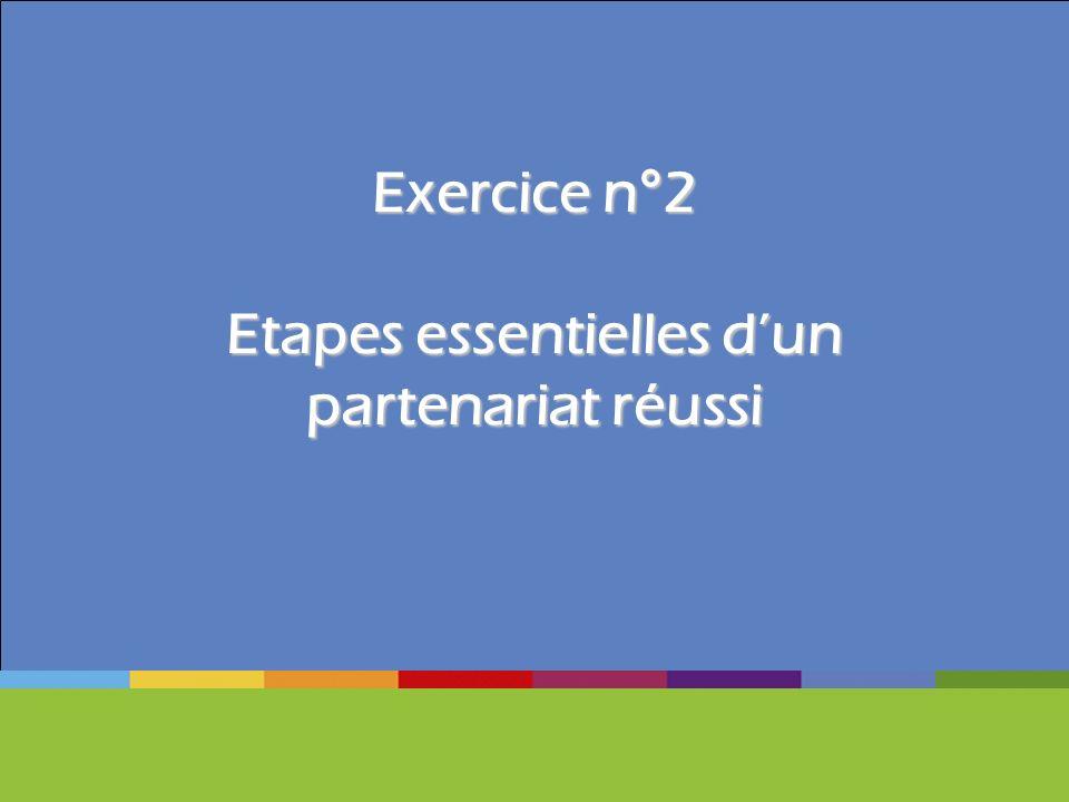 Exercice n°2 Etapes essentielles dun partenariat réussi