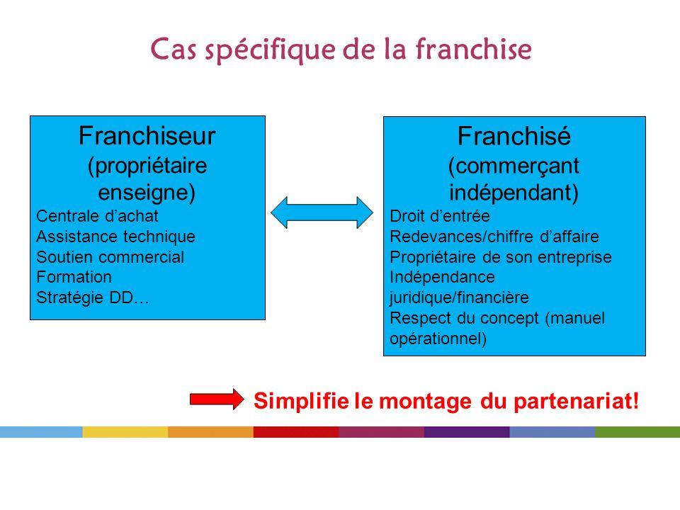Cas spécifique de la franchise Simplifie le montage du partenariat! Franchiseur (propriétaire enseigne) Centrale dachat Assistance technique Soutien c
