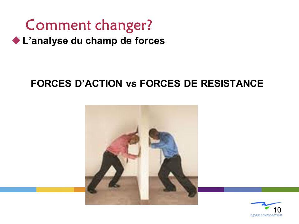 Lanalyse du champ de forces FORCES DACTION vs FORCES DE RESISTANCE LE CHANGEMENT 10 Comment changer?