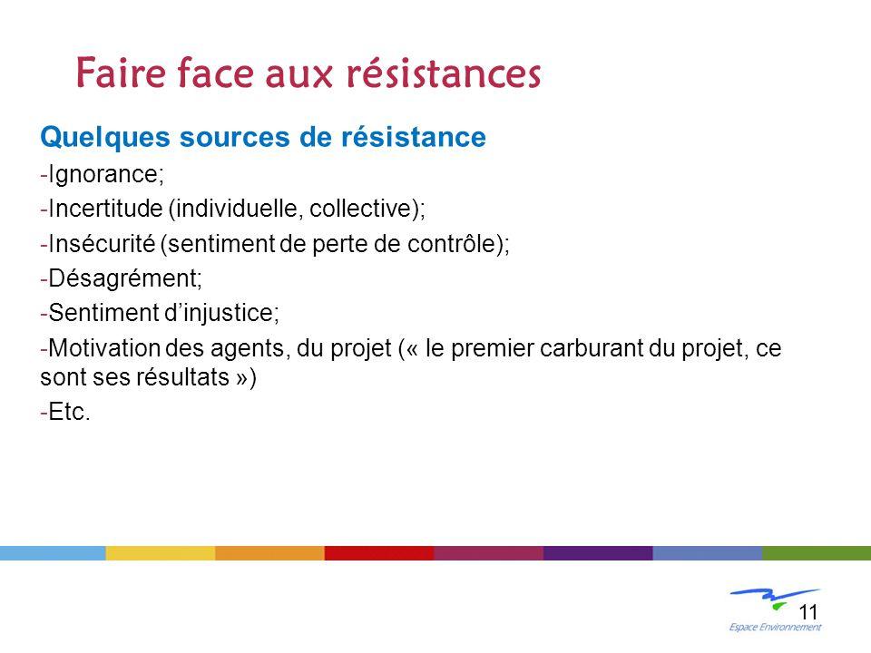 Quelques sources de résistance -Ignorance; -Incertitude (individuelle, collective); -Insécurité (sentiment de perte de contrôle); -Désagrément; -Senti