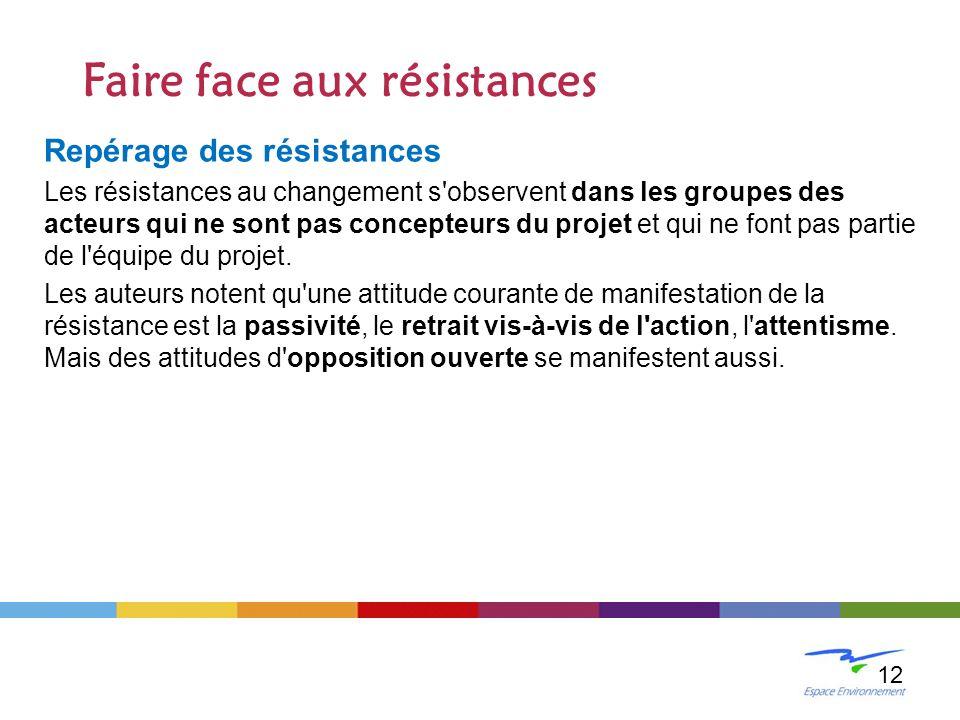 Repérage des résistances Les résistances au changement s'observent dans les groupes des acteurs qui ne sont pas concepteurs du projet et qui ne font p