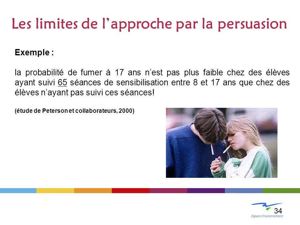 Principes et définition de lengagement : Les limites de lapproche classique « directe » Exemple : la probabilité de fumer à 17 ans nest pas plus faibl