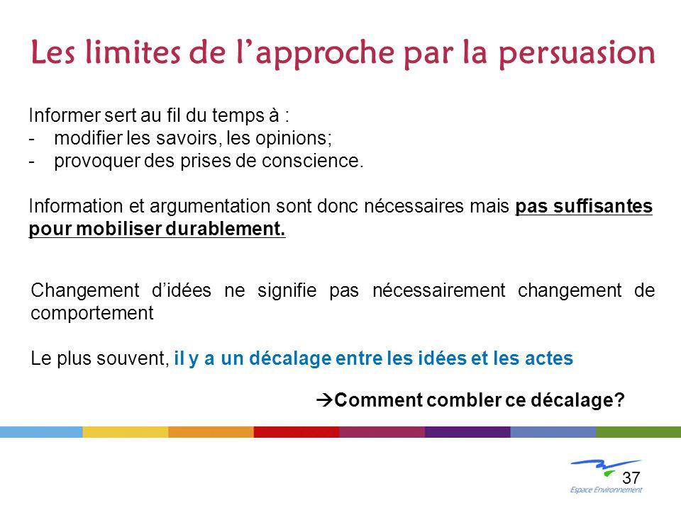 Les limites de lapproche par la persuasion Informer sert au fil du temps à : -modifier les savoirs, les opinions; -provoquer des prises de conscience.