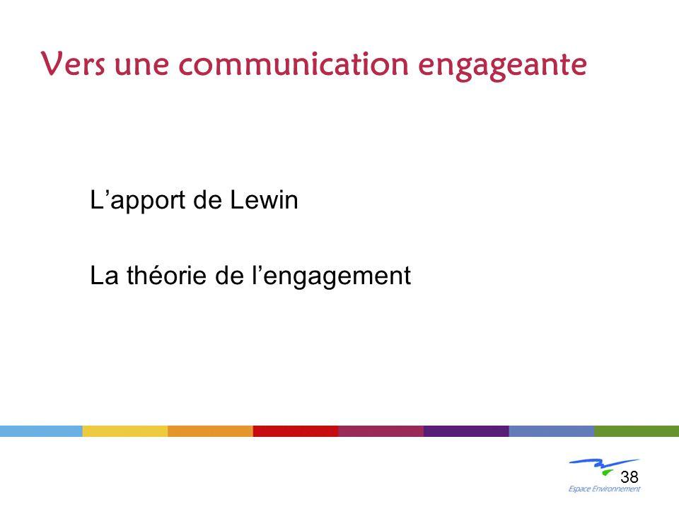 Vers une communication engageante Lapport de Lewin La théorie de lengagement 38
