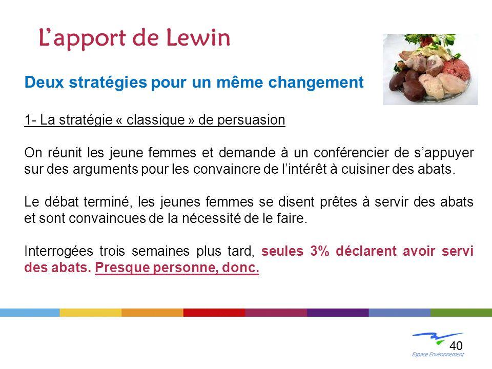 Lapport de Lewin Deux stratégies pour un même changement 1- La stratégie « classique » de persuasion On réunit les jeune femmes et demande à un confér