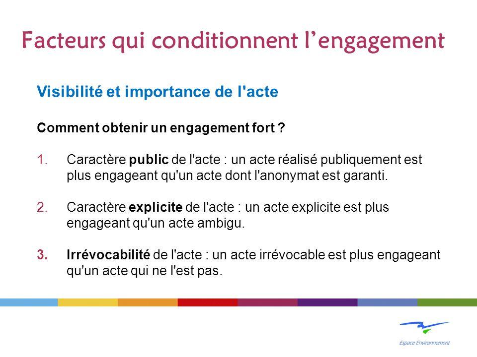 Visibilité et importance de l'acte Comment obtenir un engagement fort ? 1.Caractère public de l'acte : un acte réalisé publiquement est plus engageant