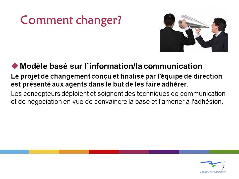 Modèle basé sur linformation/la communication Le projet de changement conçu et finalisé par l'équipe de direction est présenté aux agents dans le but