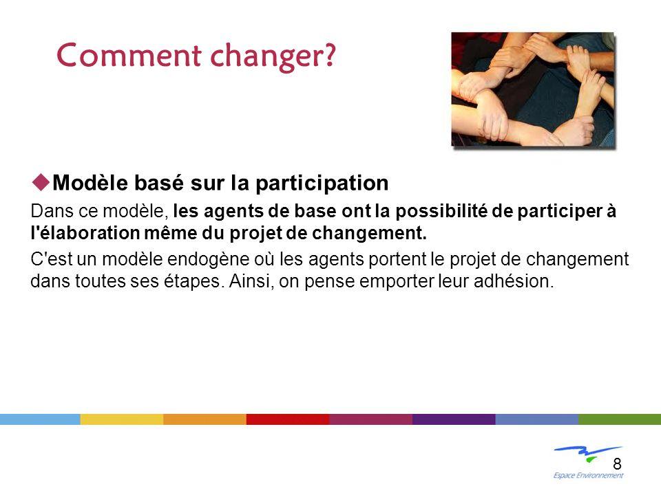 Modèle basé sur la participation Dans ce modèle, les agents de base ont la possibilité de participer à l'élaboration même du projet de changement. C'e