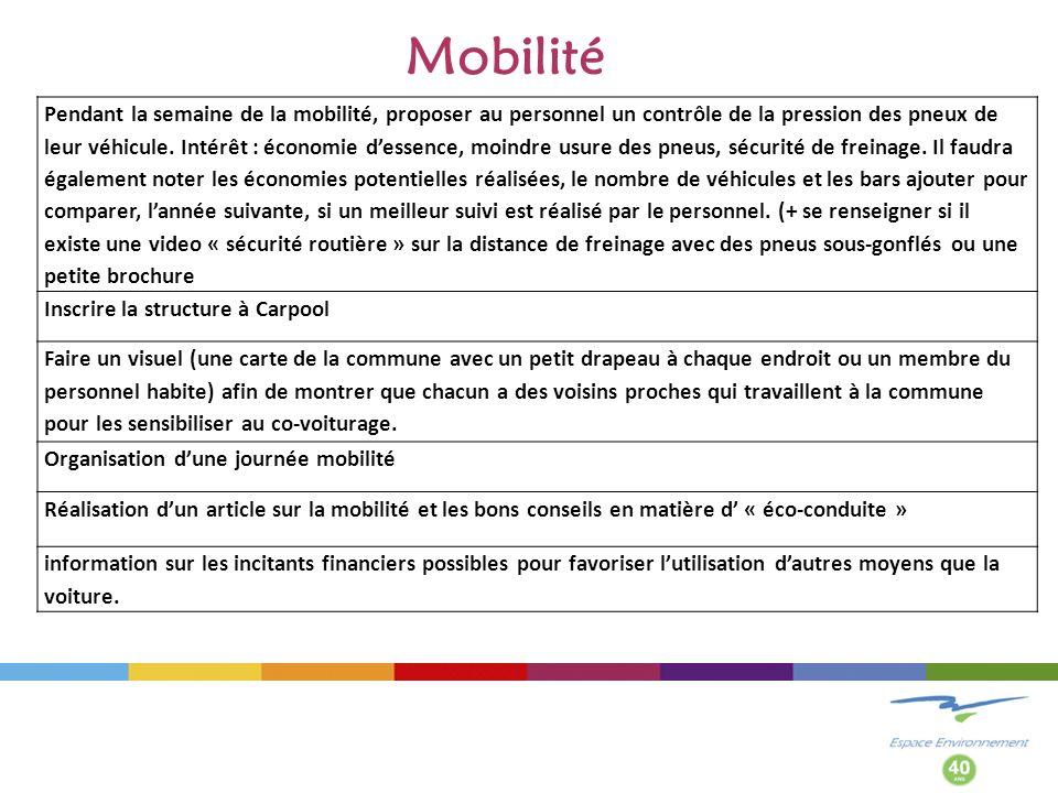 Mobilité Pendant la semaine de la mobilité, proposer au personnel un contrôle de la pression des pneux de leur véhicule.