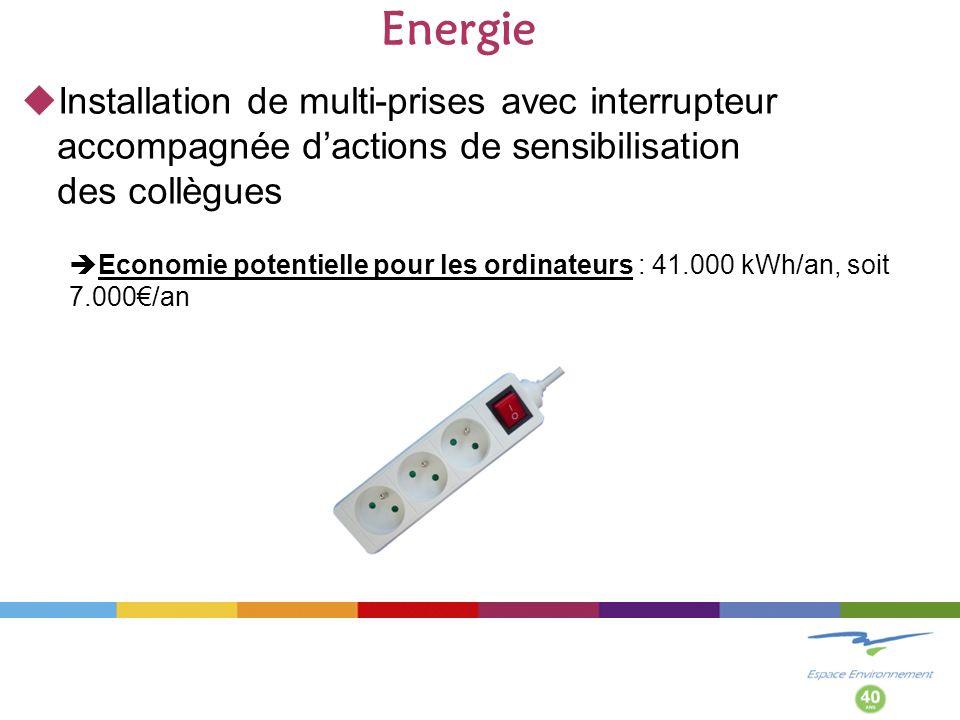Energie Installation de multi-prises avec interrupteur accompagnée dactions de sensibilisation des collègues Economie potentielle pour les ordinateurs : 41.000 kWh/an, soit 7.000/an