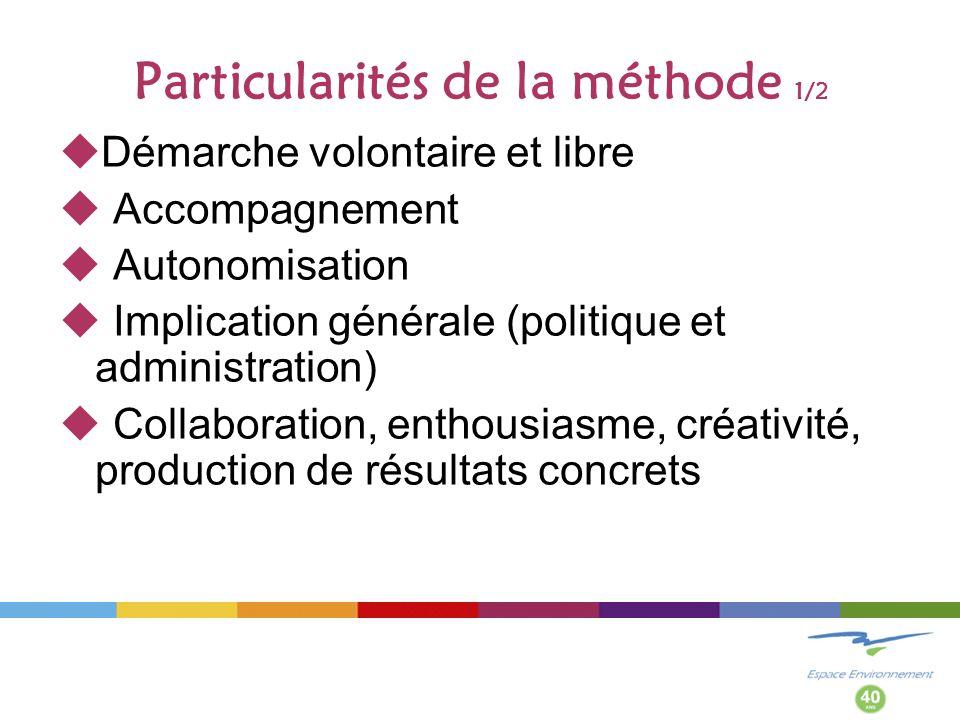 Particularités de la méthode 1/2 Démarche volontaire et libre Accompagnement Autonomisation Implication générale (politique et administration) Collaboration, enthousiasme, créativité, production de résultats concrets