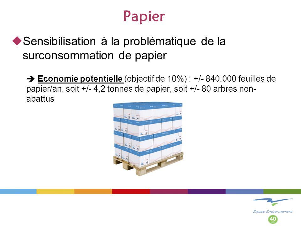 Papier Sensibilisation à la problématique de la surconsommation de papier Economie potentielle (objectif de 10%) : +/- 840.000 feuilles de papier/an, soit +/- 4,2 tonnes de papier, soit +/- 80 arbres non- abattus