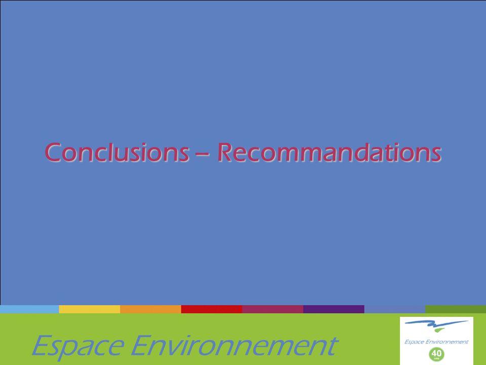 Espace Environnement Conclusions – Recommandations