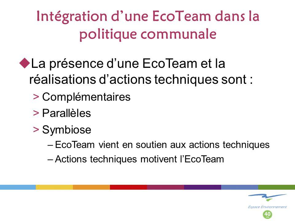 Intégration dune EcoTeam dans la politique communale La présence dune EcoTeam et la réalisations dactions techniques sont : >Complémentaires >Parallèles >Symbiose –EcoTeam vient en soutien aux actions techniques –Actions techniques motivent lEcoTeam