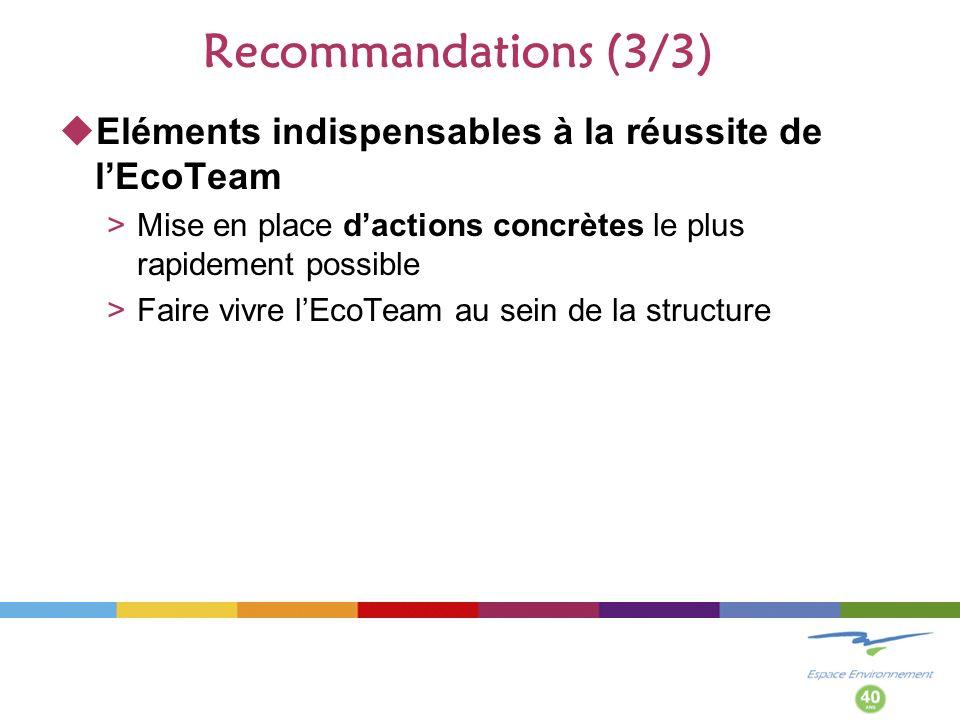 Recommandations (3/3) Eléments indispensables à la réussite de lEcoTeam >Mise en place dactions concrètes le plus rapidement possible >Faire vivre lEcoTeam au sein de la structure