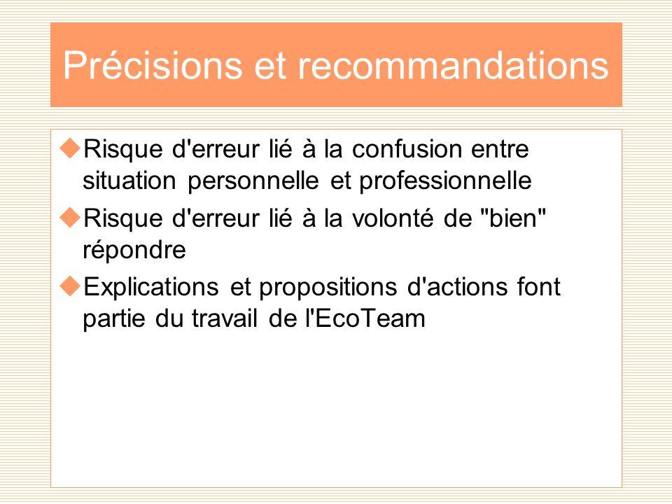 Précisions et recommandations Risque d erreur lié à la confusion entre situation personnelle et professionnelle Risque d erreur lié à la volonté de bien répondre Explications et propositions d actions font partie du travail de l EcoTeam