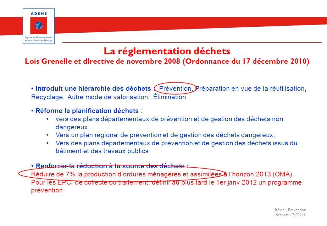 Réseau Prévention déchets 17/02/11 Introduit une hiérarchie des déchets : Prévention, Préparation en vue de la réutilisation, Recyclage, Autre mode de