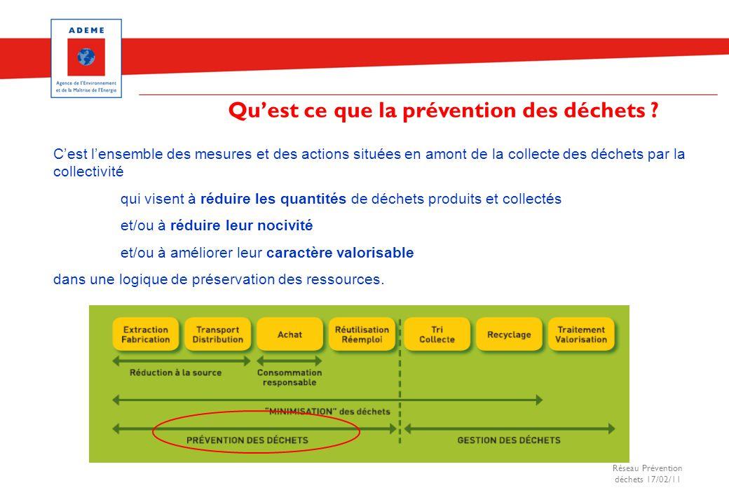 Réseau Prévention déchets 17/02/11 Quest ce que la prévention des déchets ? Cest lensemble des mesures et des actions situées en amont de la collecte