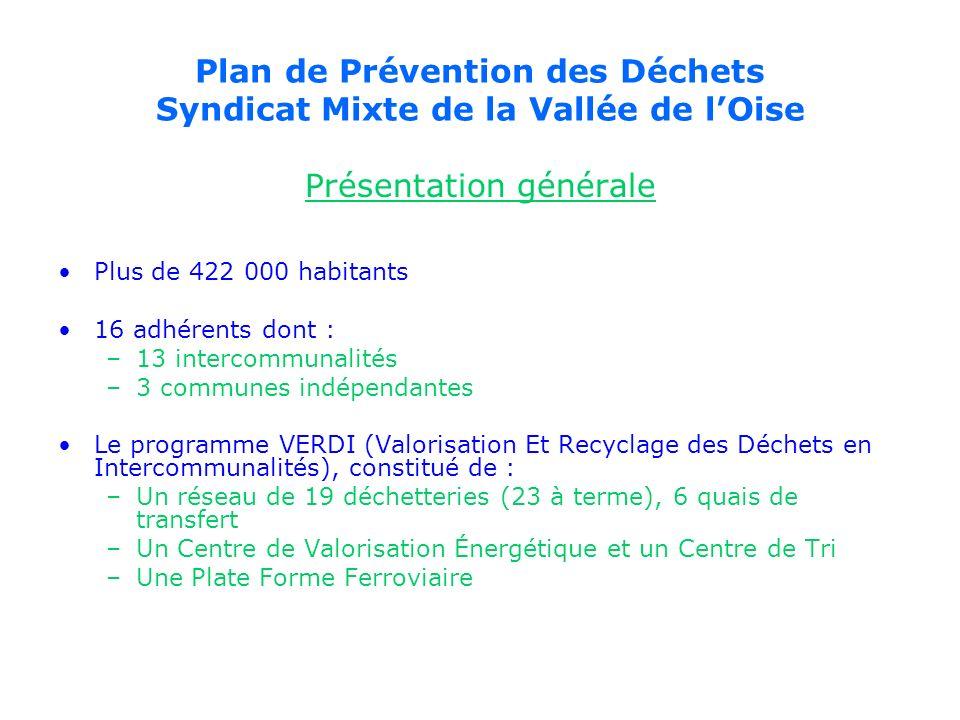 Plan de Prévention des Déchets Syndicat Mixte de la Vallée de lOise Présentation générale Plus de 422 000 habitants 16 adhérents dont : –13 intercommu