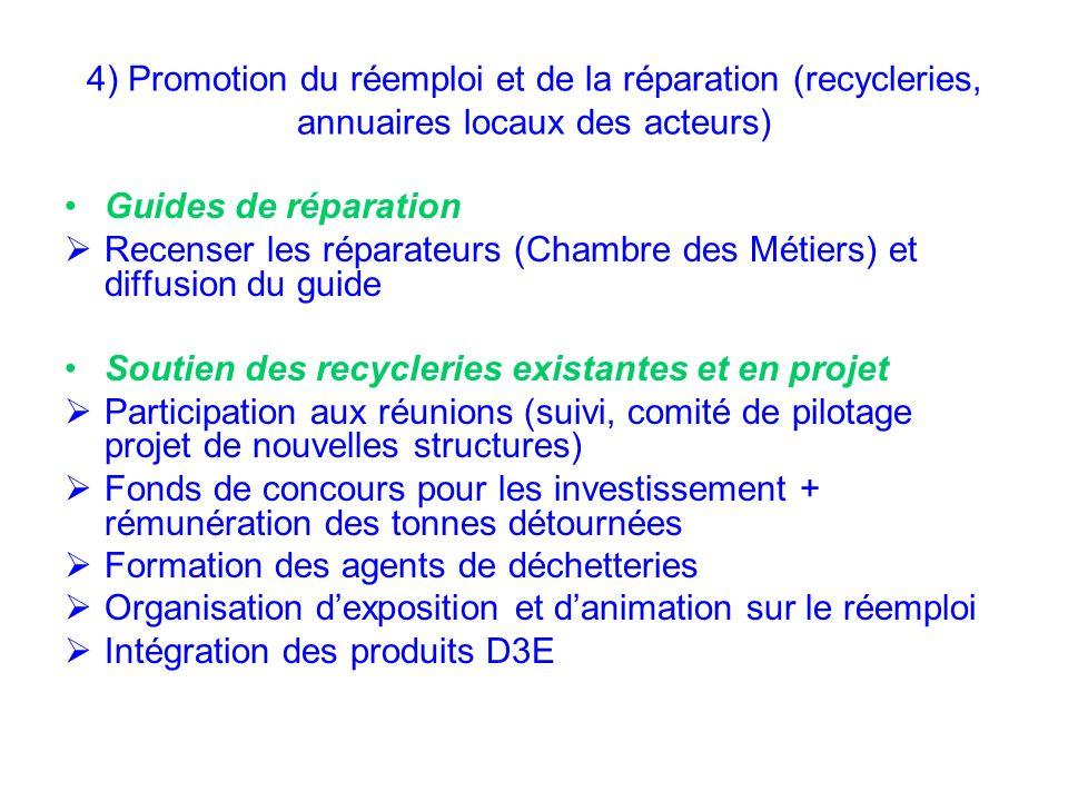 4) Promotion du réemploi et de la réparation (recycleries, annuaires locaux des acteurs) Guides de réparation Recenser les réparateurs (Chambre des Mé