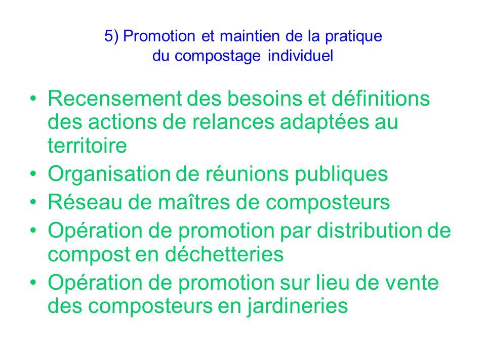 5) Promotion et maintien de la pratique du compostage individuel Recensement des besoins et définitions des actions de relances adaptées au territoire