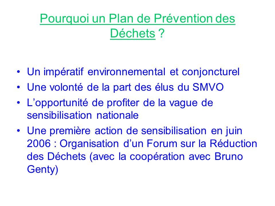 Pourquoi un Plan de Prévention des Déchets ? Un impératif environnemental et conjoncturel Une volonté de la part des élus du SMVO Lopportunité de prof