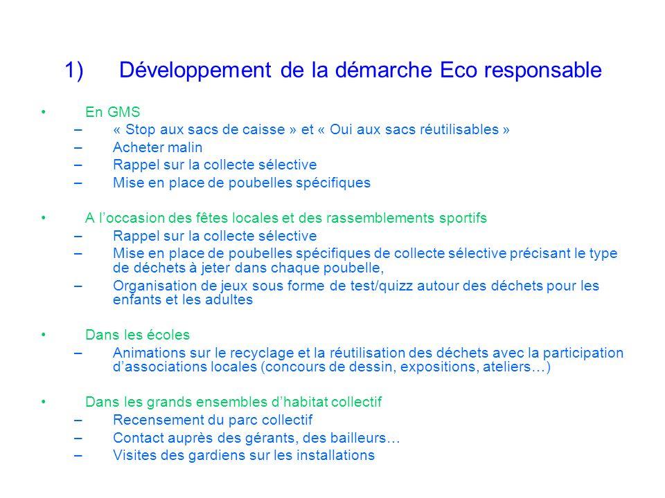 1)Développement de la démarche Eco responsable En GMS –« Stop aux sacs de caisse » et « Oui aux sacs réutilisables » –Acheter malin –Rappel sur la col