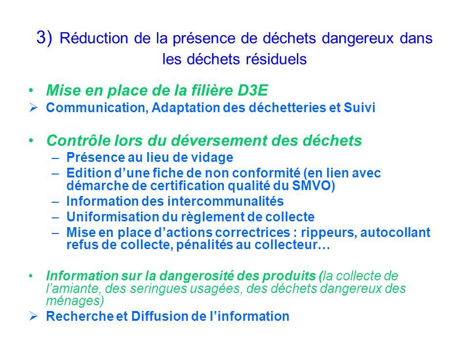 3) Réduction de la présence de déchets dangereux dans les déchets résiduels Mise en place de la filière D3E Communication, Adaptation des déchetteries