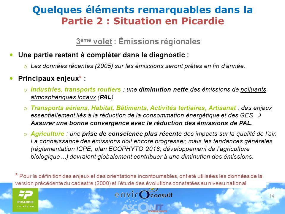14 Quelques éléments remarquables dans la Partie 2 : Situation en Picardie 3 ème volet : Émissions régionales Une partie restant à compléter dans le diagnostic : o Les données récentes (2005) sur les émissions seront prêtes en fin dannée.