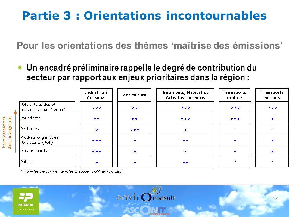 18 Partie 3 : Orientations incontournables Pour les orientations des thèmes maîtrise des émissions Un encadré préliminaire rappelle le degré de contribution du secteur par rapport aux enjeux prioritaires dans la région :