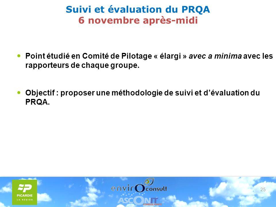 25 Suivi et évaluation du PRQA 6 novembre après-midi Point étudié en Comité de Pilotage « élargi » avec a minima avec les rapporteurs de chaque groupe.